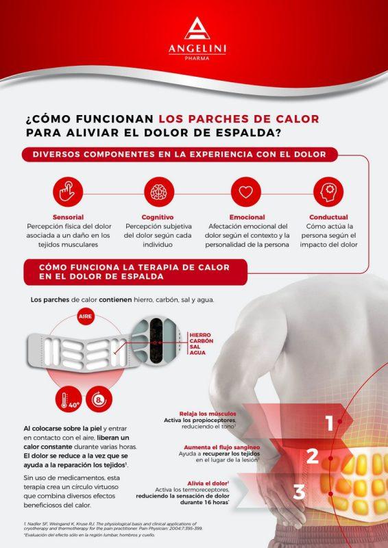 Como funcionan los parches de calor para aliviar el dolor de espalda