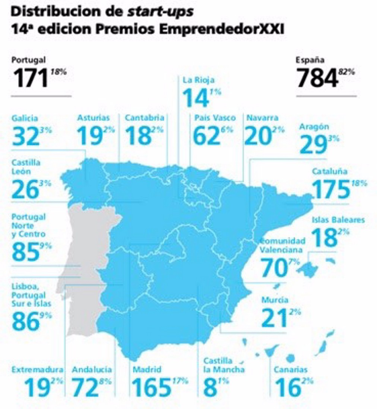 19-07-2021 Mapa de distribución de 'start-ups' en la Península Ibérica.ECONOMIACaixaBank